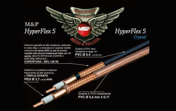 Flexibilidade extrema: um condutor central de cobre sofisticado (19 cabos em vez de 7)