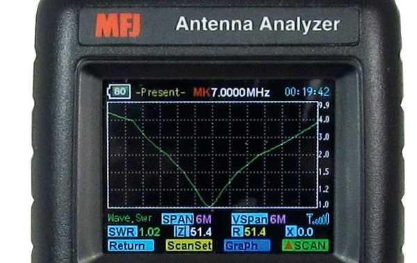 MFJ-223 VNA antenna analyzer graphics color 1-60 Mhz