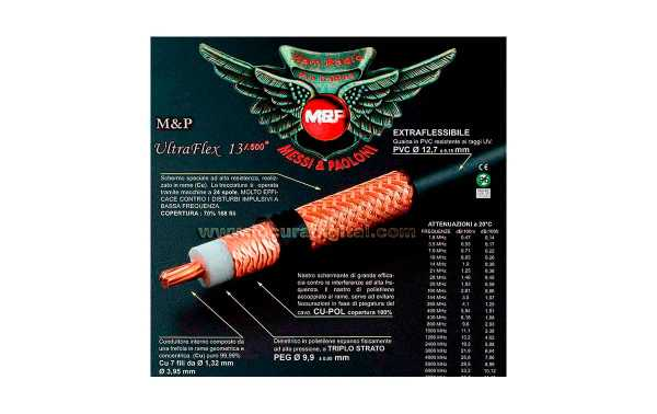 ULTRAFLEX13 M & P Coaxial Cable high professional quality, very low loss